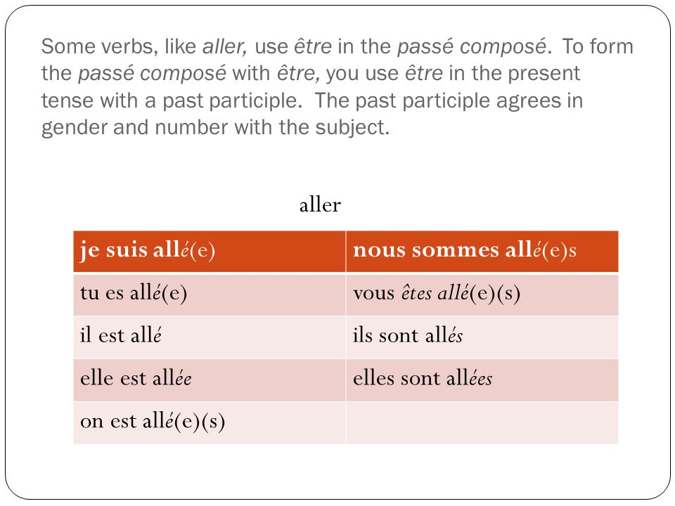 Verbs that use être Être verbs are intransitive, they never have a direct object.