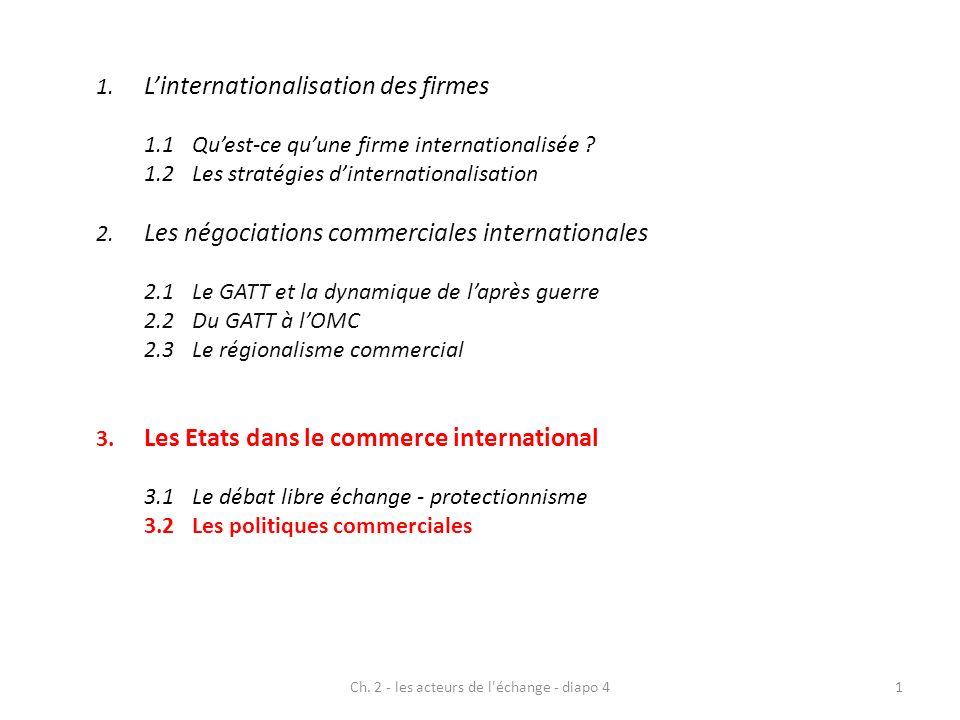 3.Les Etats dans le commerce international 3.2 Les politiques commerciales Ch.
