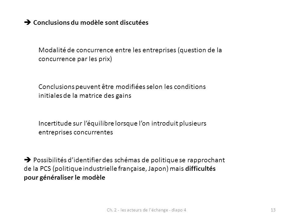 Ch. 2 - les acteurs de l'échange - diapo 413 Conclusions du modèle sont discutées Modalité de concurrence entre les entreprises (question de la concur