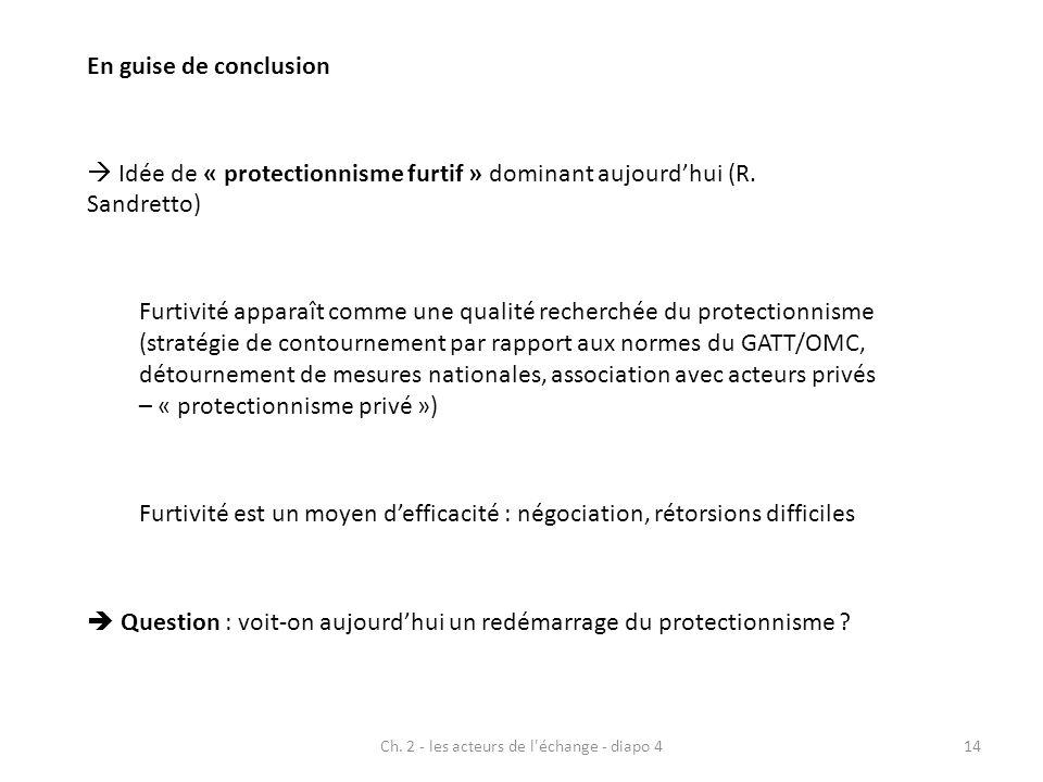 Ch. 2 - les acteurs de l'échange - diapo 414 En guise de conclusion Idée de « protectionnisme furtif » dominant aujourdhui (R. Sandretto) Furtivité ap