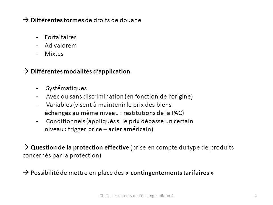 Ch. 2 - les acteurs de l'échange - diapo 44 Différentes formes de droits de douane -Forfaitaires -Ad valorem -Mixtes Différentes modalités dapplicatio
