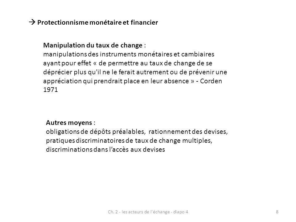Ch. 2 - les acteurs de l'échange - diapo 48 Protectionnisme monétaire et financier Manipulation du taux de change : manipulations des instruments moné