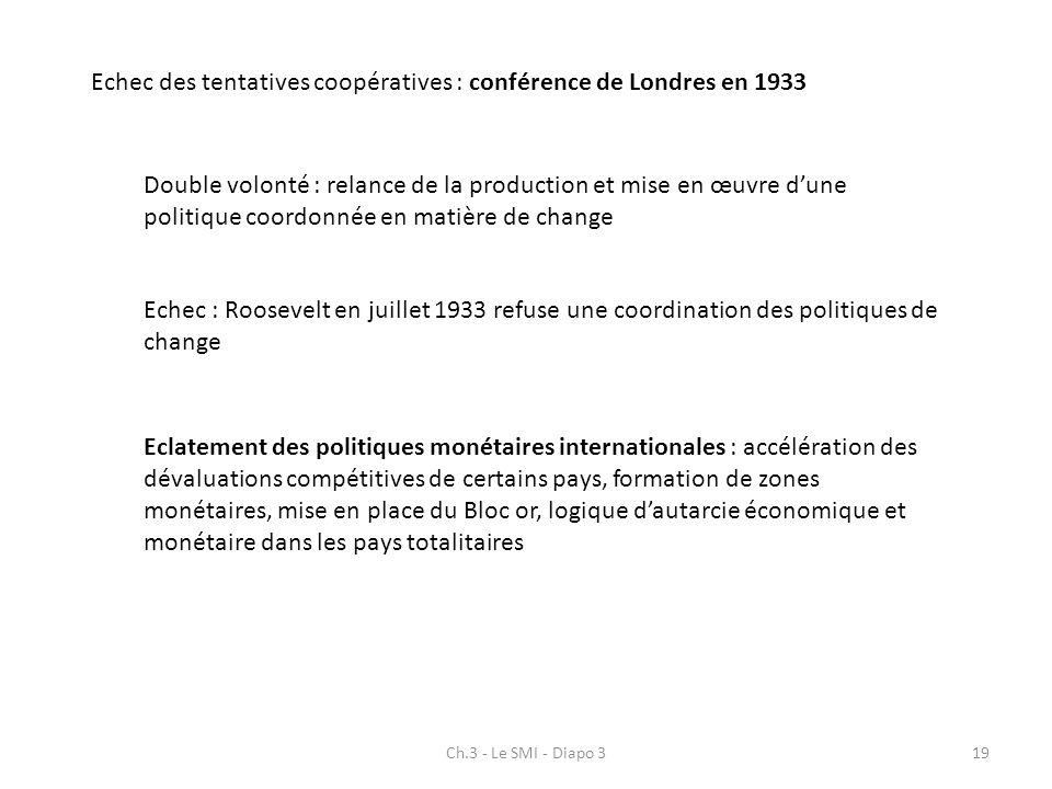 Ch.3 - Le SMI - Diapo 319 Echec des tentatives coopératives : conférence de Londres en 1933 Double volonté : relance de la production et mise en œuvre