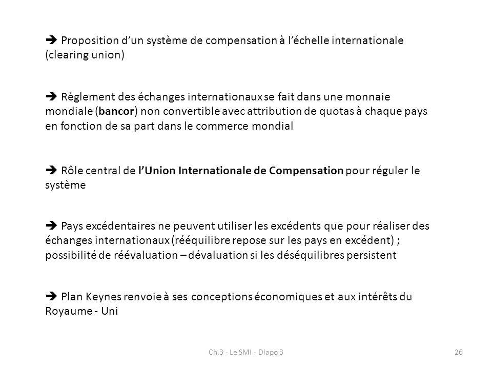 Ch.3 - Le SMI - Diapo 326 Proposition dun système de compensation à léchelle internationale (clearing union) Règlement des échanges internationaux se
