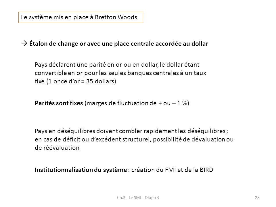 Ch.3 - Le SMI - Diapo 328 Le système mis en place à Bretton Woods Étalon de change or avec une place centrale accordée au dollar Pays déclarent une pa