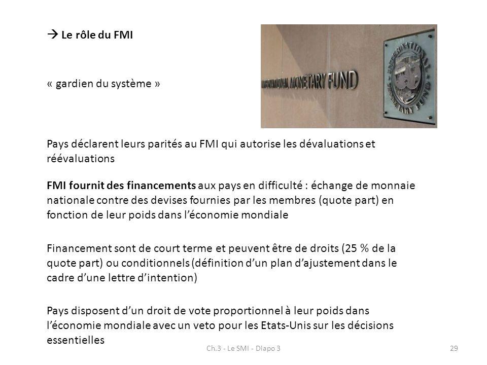 Ch.3 - Le SMI - Diapo 329 Le rôle du FMI « gardien du système » Pays déclarent leurs parités au FMI qui autorise les dévaluations et réévaluations FMI