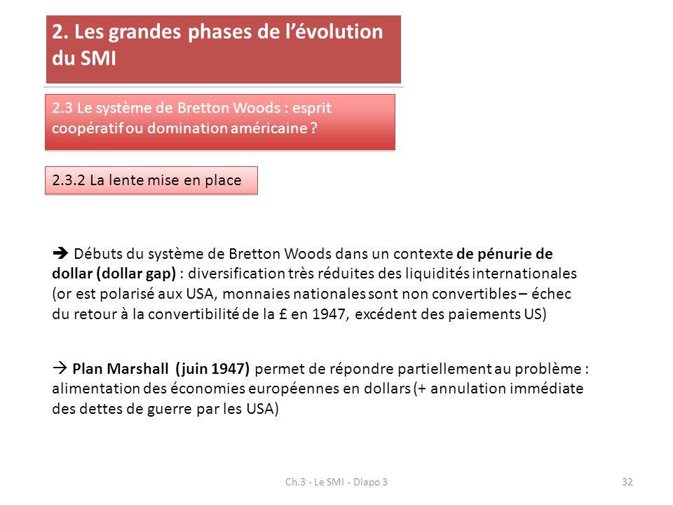 Ch.3 - Le SMI - Diapo 332 2. Les grandes phases de lévolution du SMI 2.3 Le système de Bretton Woods : esprit coopératif ou domination américaine ? 2.