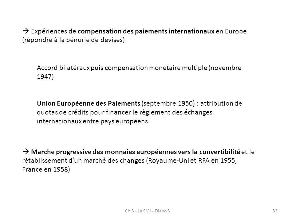 Ch.3 - Le SMI - Diapo 333 Expériences de compensation des paiements internationaux en Europe (répondre à la pénurie de devises) Accord bilatéraux puis