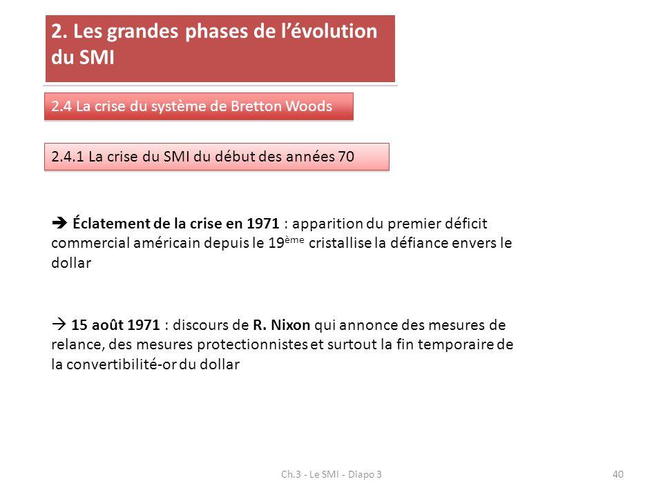Ch.3 - Le SMI - Diapo 340 2. Les grandes phases de lévolution du SMI 2.4 La crise du système de Bretton Woods 2.4.1 La crise du SMI du début des année