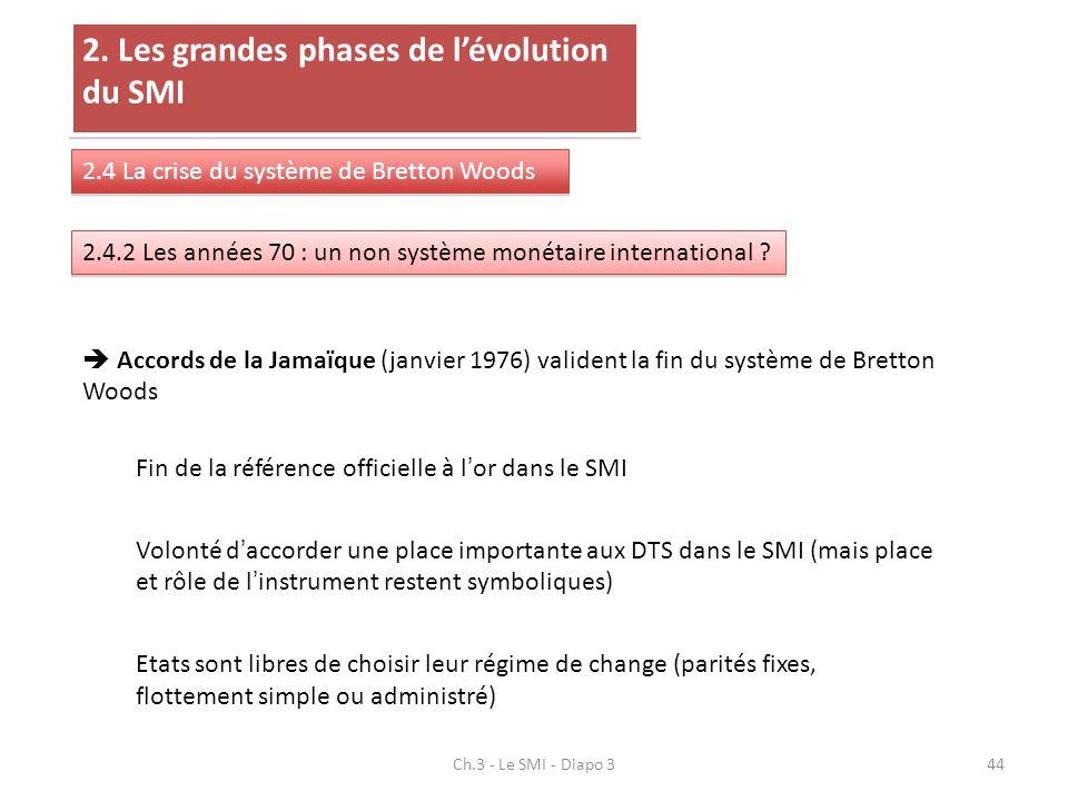 Ch.3 - Le SMI - Diapo 344 2. Les grandes phases de lévolution du SMI 2.4 La crise du système de Bretton Woods 2.4.2 Les années 70 : un non système mon
