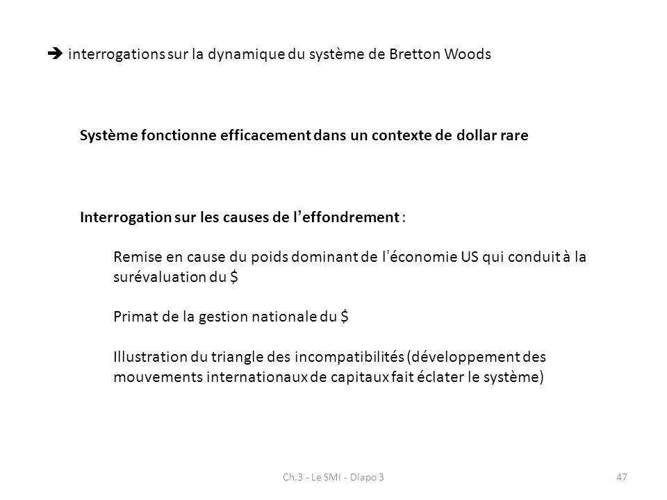 Ch.3 - Le SMI - Diapo 347 interrogations sur la dynamique du système de Bretton Woods Système fonctionne efficacement dans un contexte de dollar rare