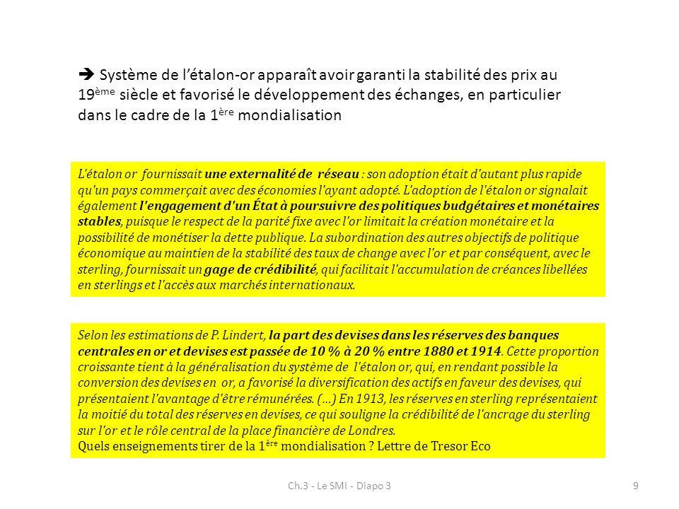 Ch.3 - Le SMI - Diapo 350 Questions autour du bilan des changes flottants Solde des balances courantes