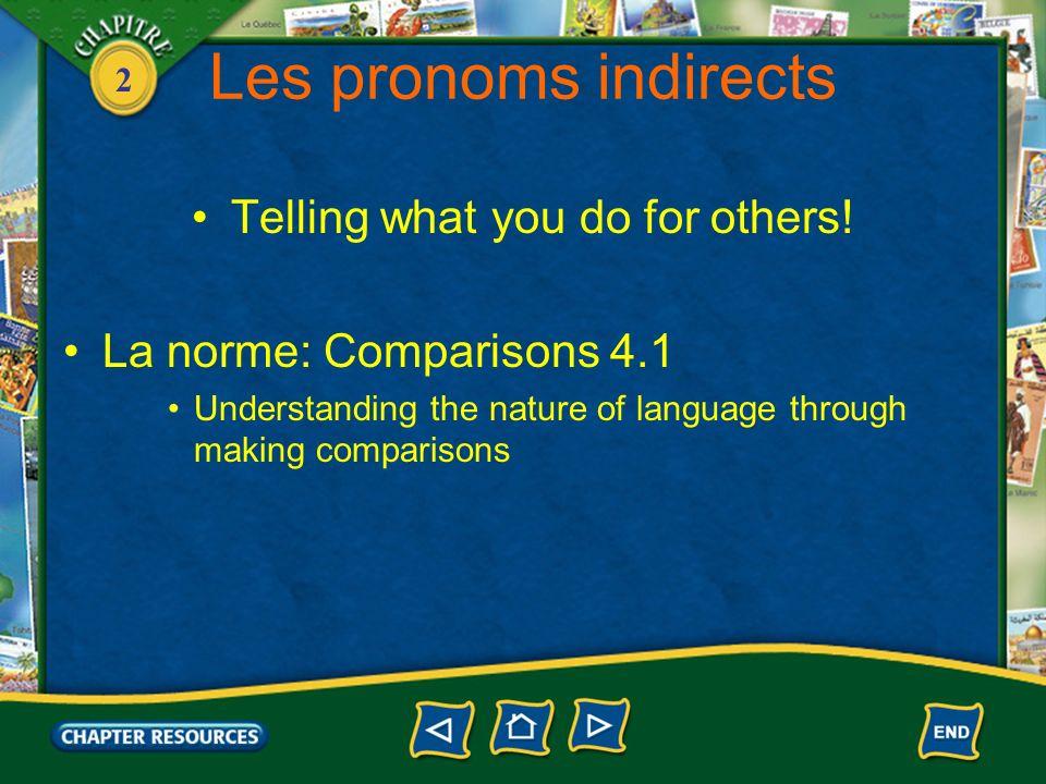 2 3.Tu parles à la prof après lécole. (Oui) Answer: Oui, je lui parle après lécole.