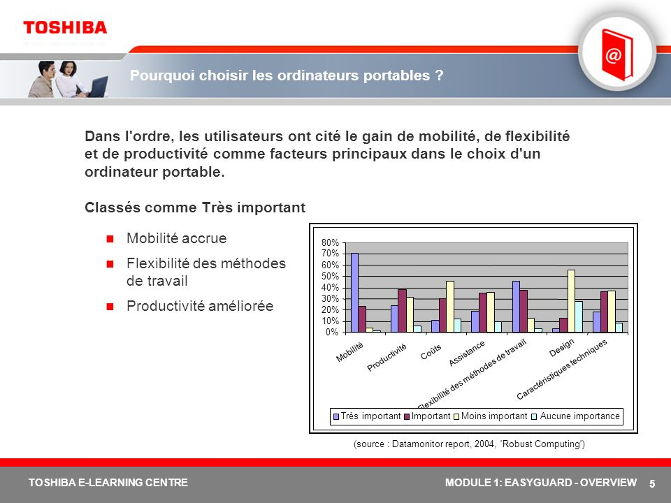 6 TOSHIBA E-LEARNING CENTREMODULE 1: EASYGUARD - OVERVIEW Exigences primordiales en matière de mobilité : le classement Les utilisateurs ont classé la sécurité des données et des systèmes, la robustesse et la facilité de connexion aux réseaux comme les trois principales exigences dans le domaine de l informatique mobile.