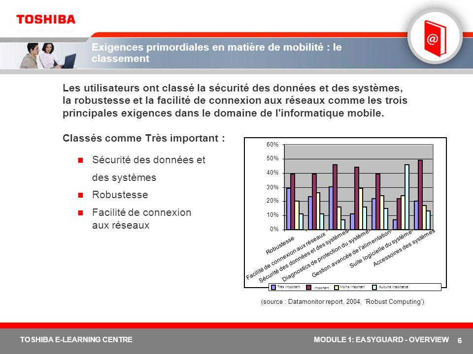 7 TOSHIBA E-LEARNING CENTREMODULE 1: EASYGUARD - OVERVIEW La mobilité en un clin d œil Notions clés : Les utilisateurs apprécient les ordinateurs portables pour leur mobilité, flexibilité et productivité.