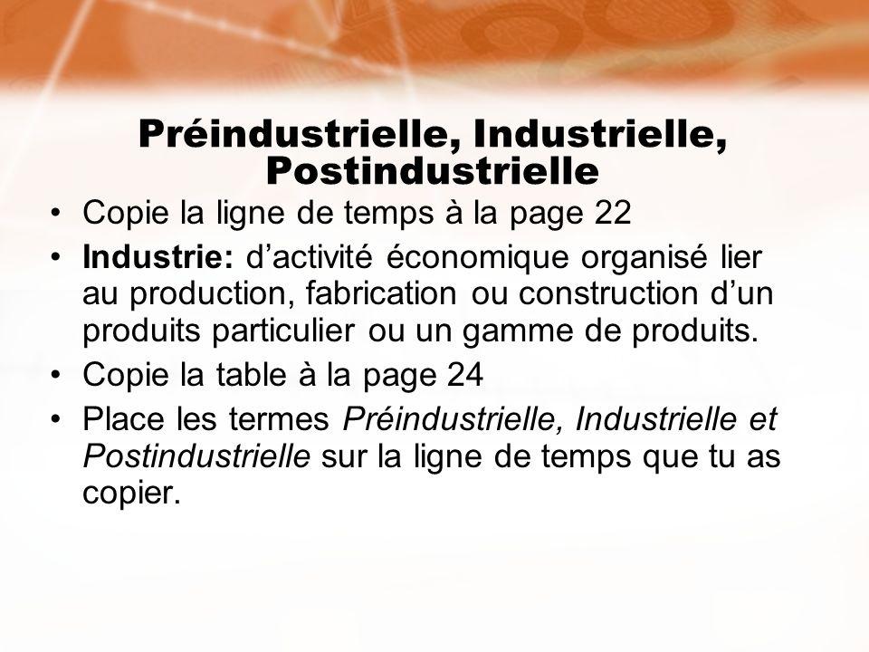 Préindustrielle, Industrielle, Postindustrielle Copie la ligne de temps à la page 22 Industrie: dactivité économique organisé lier au production, fabr