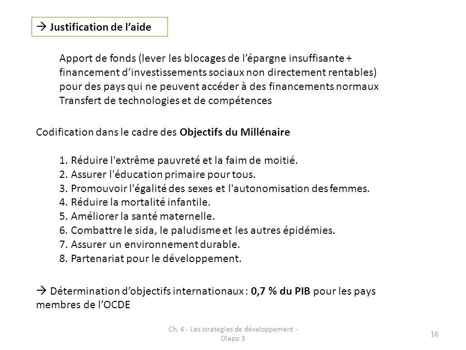 Ch. 4 - Les strategies de développement - Diapo 3 16 Apport de fonds (lever les blocages de lépargne insuffisante + financement dinvestissements socia