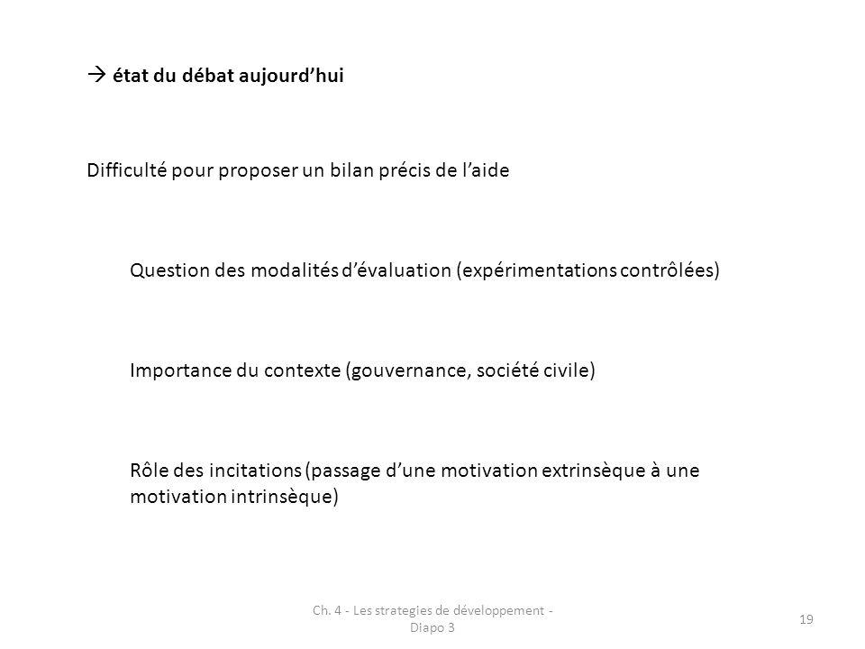 Ch. 4 - Les strategies de développement - Diapo 3 19 état du débat aujourdhui Difficulté pour proposer un bilan précis de laide Question des modalités