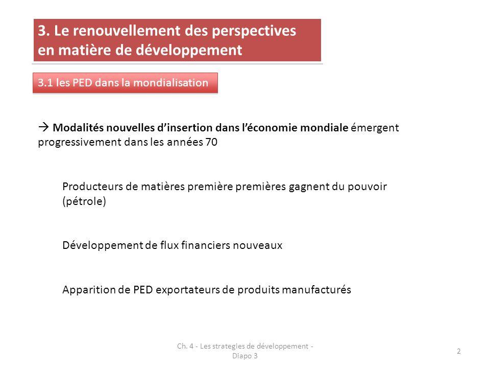 3. Le renouvellement des perspectives en matière de développement 3.1 les PED dans la mondialisation Ch. 4 - Les strategies de développement - Diapo 3