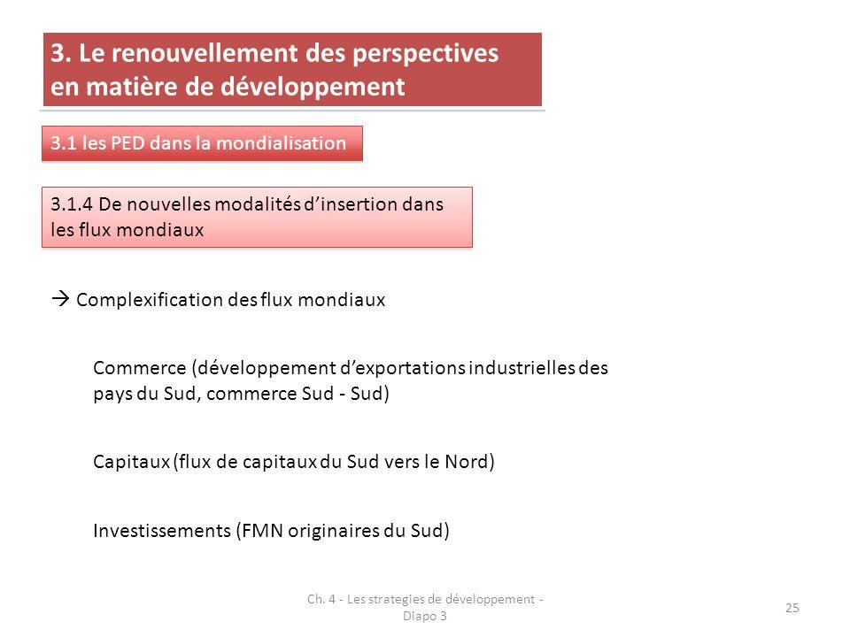 Ch. 4 - Les strategies de développement - Diapo 3 25 3. Le renouvellement des perspectives en matière de développement 3.1 les PED dans la mondialisat