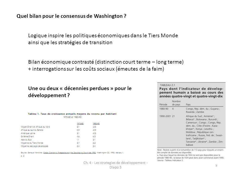Ch. 4 - Les strategies de développement - Diapo 3 9 Quel bilan pour le consensus de Washington ? Logique inspire les politiques économiques dans le Ti