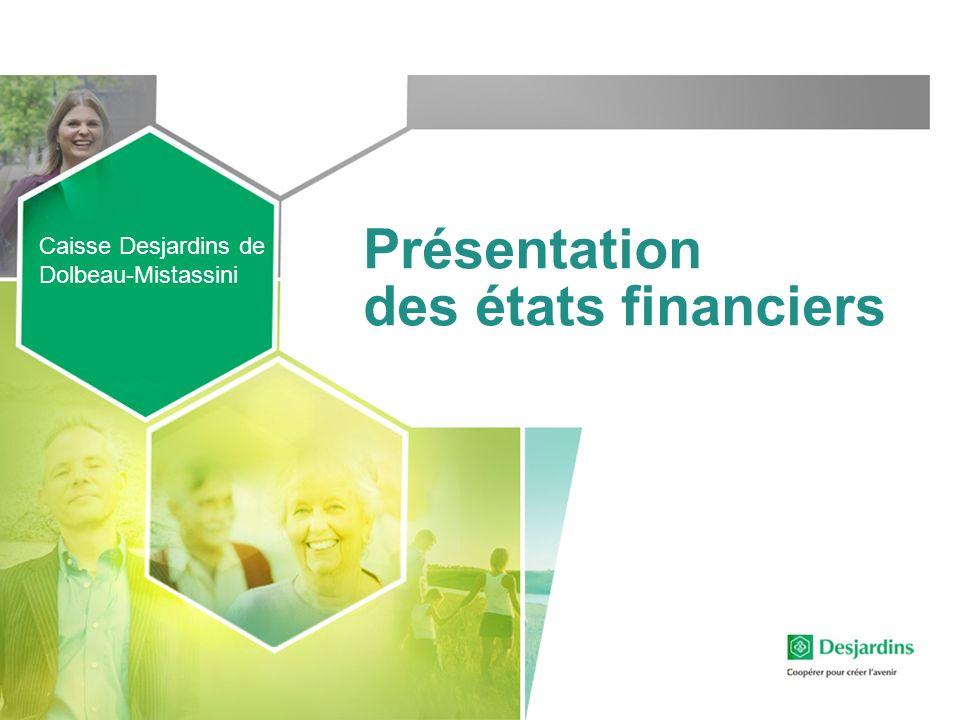 Encaisse et placements Évolution en M$ Encaisse Placements 2011 2010 2009* 2011 2010 2009* * Données au 1 er janvier 2010 suite à ladoption des IFRS.
