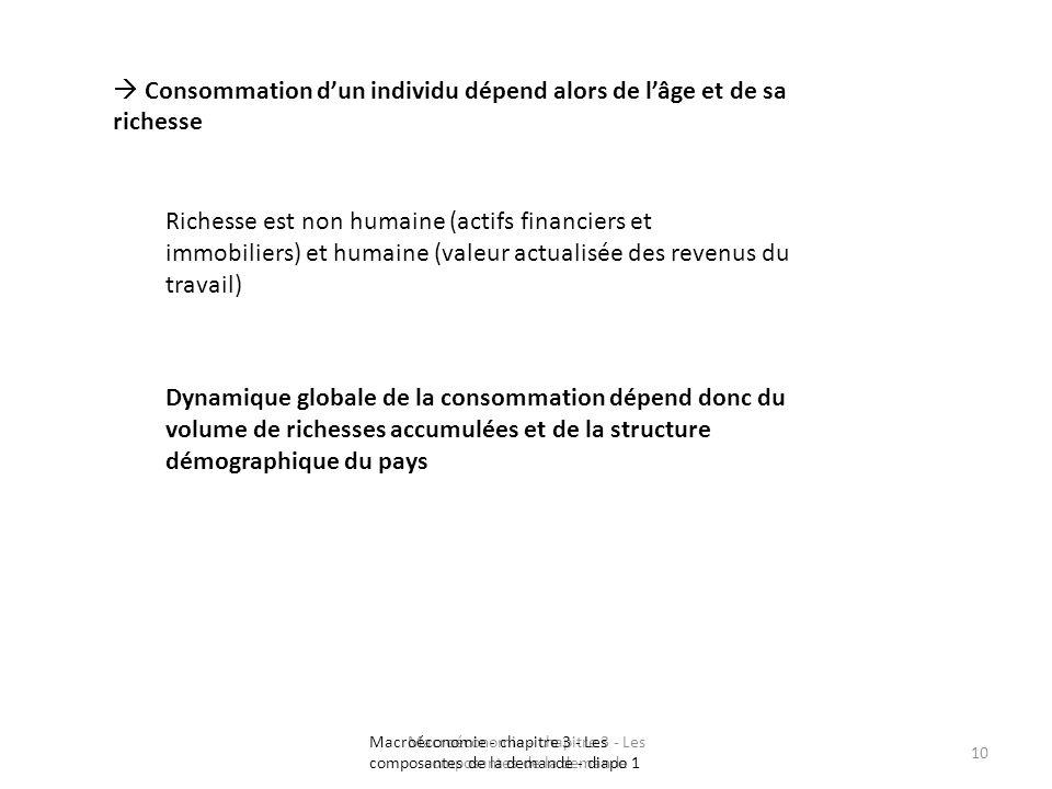 Macroéconomie - chapitre 3 - Les composantes de la demande 10 Consommation dun individu dépend alors de lâge et de sa richesse Richesse est non humain