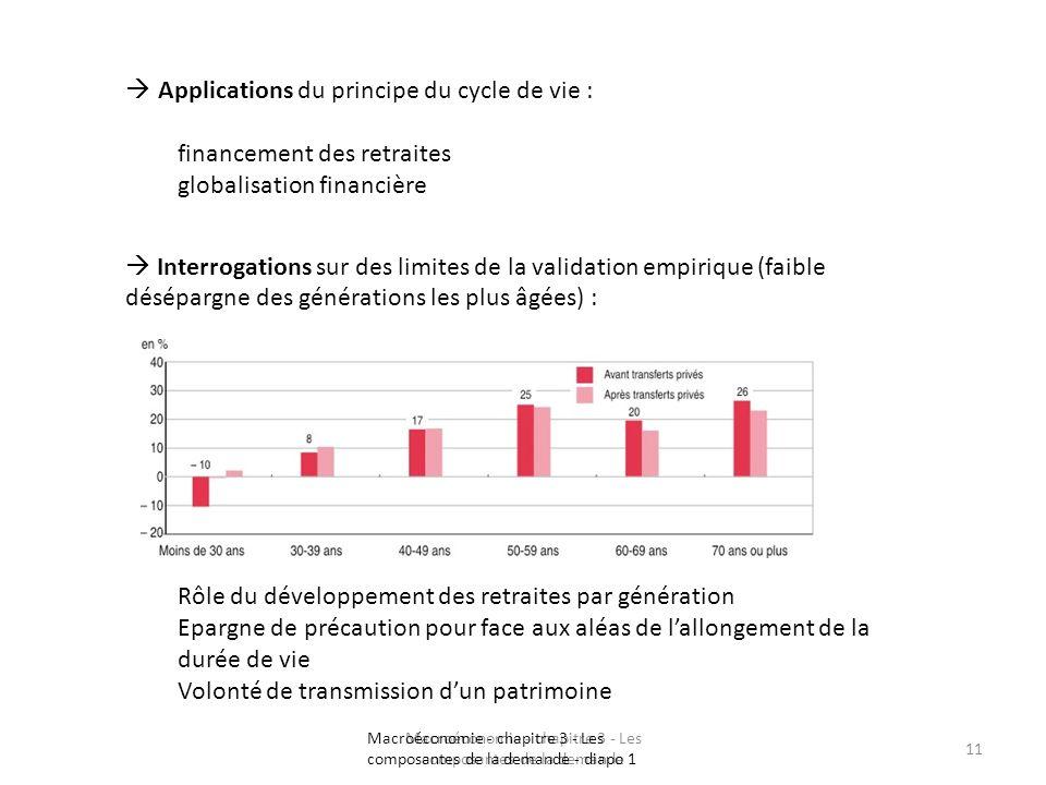 Macroéconomie - chapitre 3 - Les composantes de la demande 11 Applications du principe du cycle de vie : financement des retraites globalisation finan
