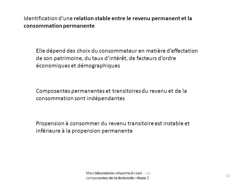 Macroéconomie - chapitre 3 - Les composantes de la demande 13 Identification dune relation stable entre le revenu permanent et la consommation permane