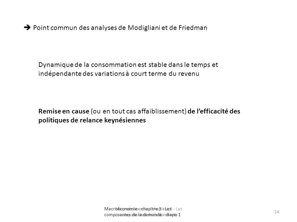 Macroéconomie - chapitre 3 - Les composantes de la demande 14 Point commun des analyses de Modigliani et de Friedman Dynamique de la consommation est