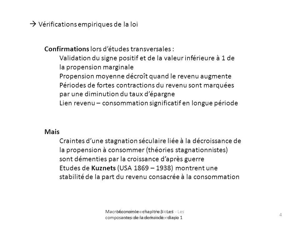 Macroéconomie - chapitre 3 - Les composantes de la demande 4 Vérifications empiriques de la loi Confirmations lors détudes transversales : Validation