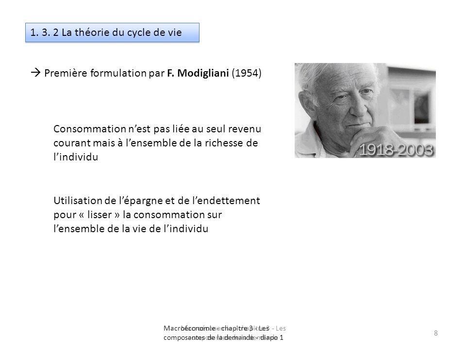 Macroéconomie - chapitre 3 - Les composantes de la demande 8 1. 3. 2 La théorie du cycle de vie Première formulation par F. Modigliani (1954) Consomma