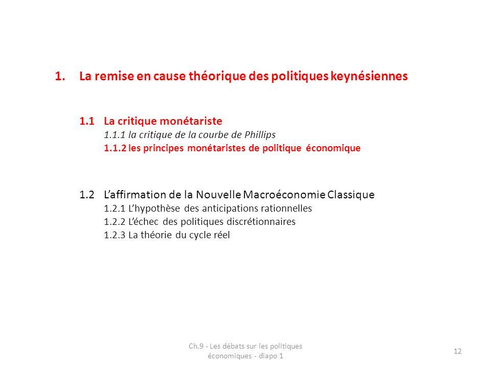 Ch.9 - Les débats sur les politiques économiques - diapo 1 12 1.La remise en cause théorique des politiques keynésiennes 1.1La critique monétariste 1.