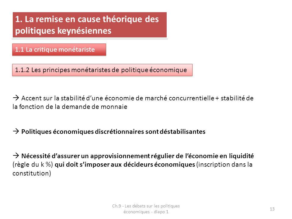 Ch.9 - Les débats sur les politiques économiques - diapo 1 13 1. La remise en cause théorique des politiques keynésiennes 1.1 La critique monétariste