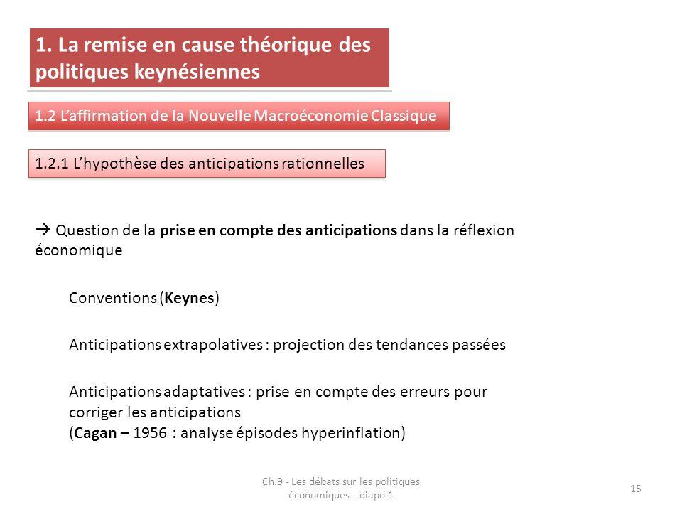 Ch.9 - Les débats sur les politiques économiques - diapo 1 15 1. La remise en cause théorique des politiques keynésiennes 1.2 Laffirmation de la Nouve