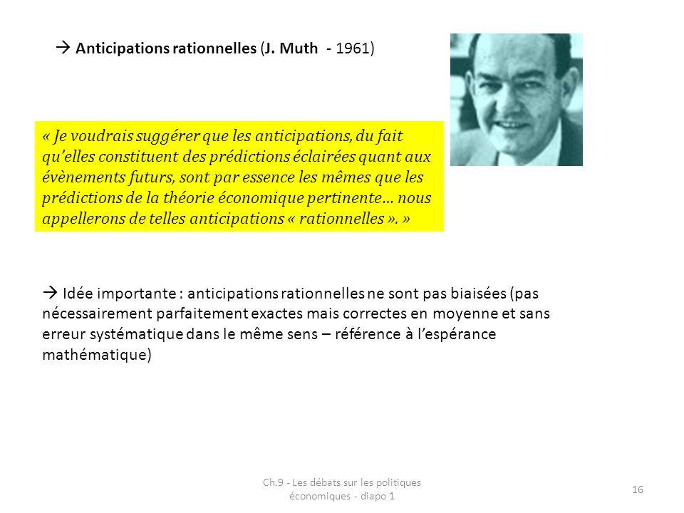 Ch.9 - Les débats sur les politiques économiques - diapo 1 16 Anticipations rationnelles (J. Muth - 1961) « Je voudrais suggérer que les anticipations