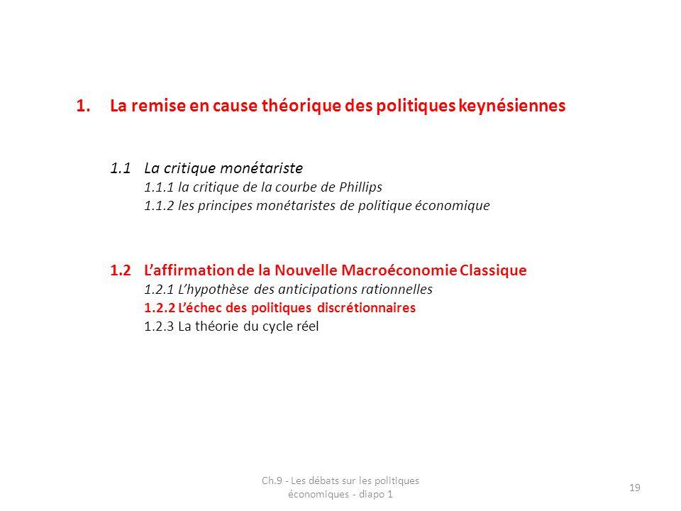 Ch.9 - Les débats sur les politiques économiques - diapo 1 19 1.La remise en cause théorique des politiques keynésiennes 1.1La critique monétariste 1.