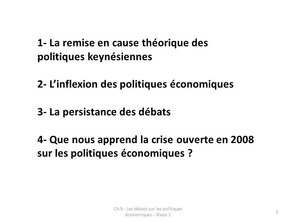 2 1- La remise en cause théorique des politiques keynésiennes 2- Linflexion des politiques économiques 3- La persistance des débats 4- Que nous appren