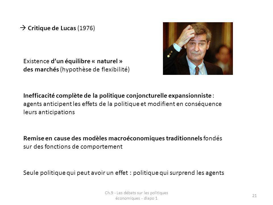 Ch.9 - Les débats sur les politiques économiques - diapo 1 21 Critique de Lucas (1976) Existence dun équilibre « naturel » des marchés (hypothèse de f