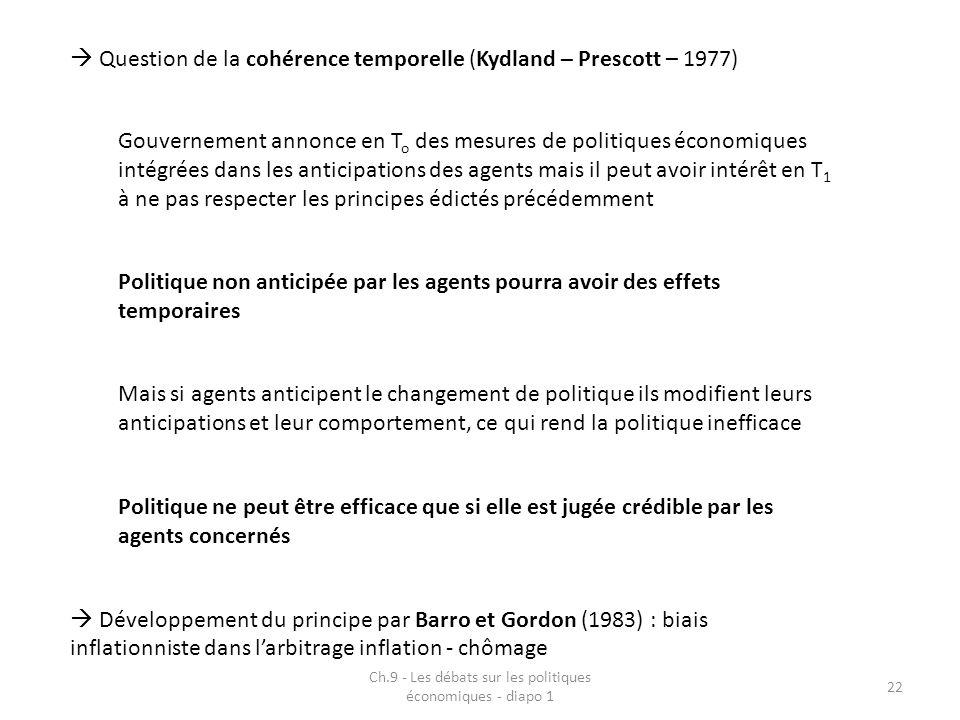 Ch.9 - Les débats sur les politiques économiques - diapo 1 22 Question de la cohérence temporelle (Kydland – Prescott – 1977) Gouvernement annonce en
