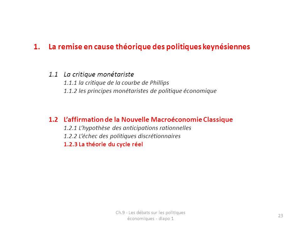 Ch.9 - Les débats sur les politiques économiques - diapo 1 23 1.La remise en cause théorique des politiques keynésiennes 1.1La critique monétariste 1.
