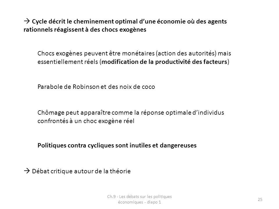 Ch.9 - Les débats sur les politiques économiques - diapo 1 25 Cycle décrit le cheminement optimal dune économie où des agents rationnels réagissent à