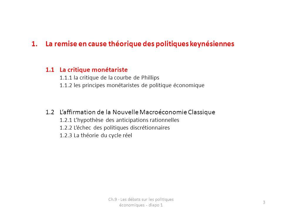 Ch.9 - Les débats sur les politiques économiques - diapo 1 3 1.La remise en cause théorique des politiques keynésiennes 1.1La critique monétariste 1.1