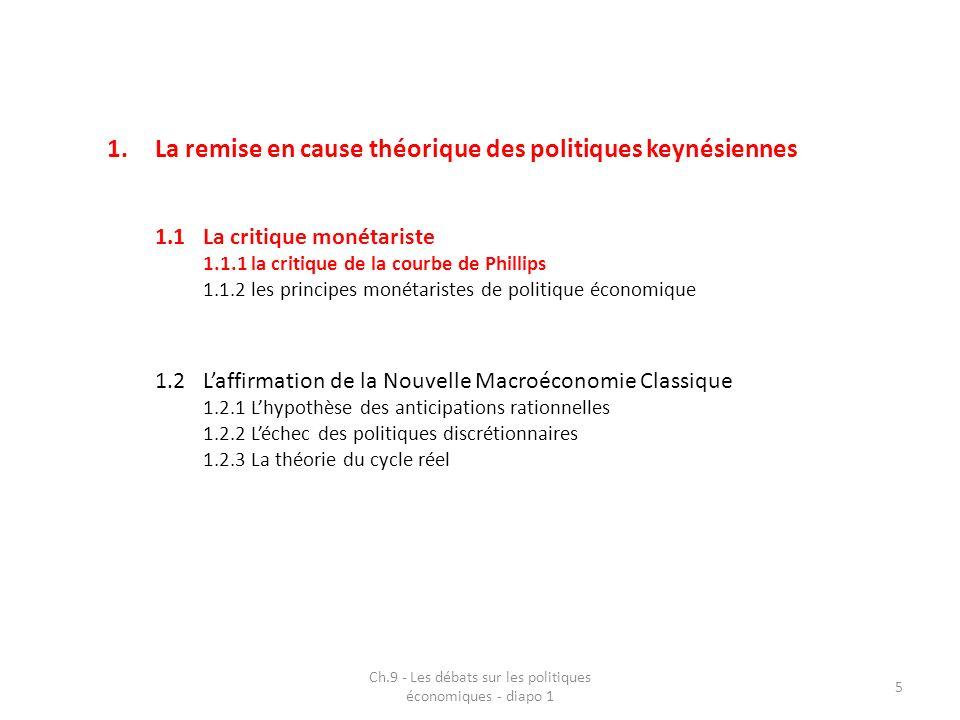 Ch.9 - Les débats sur les politiques économiques - diapo 1 5 1.La remise en cause théorique des politiques keynésiennes 1.1La critique monétariste 1.1
