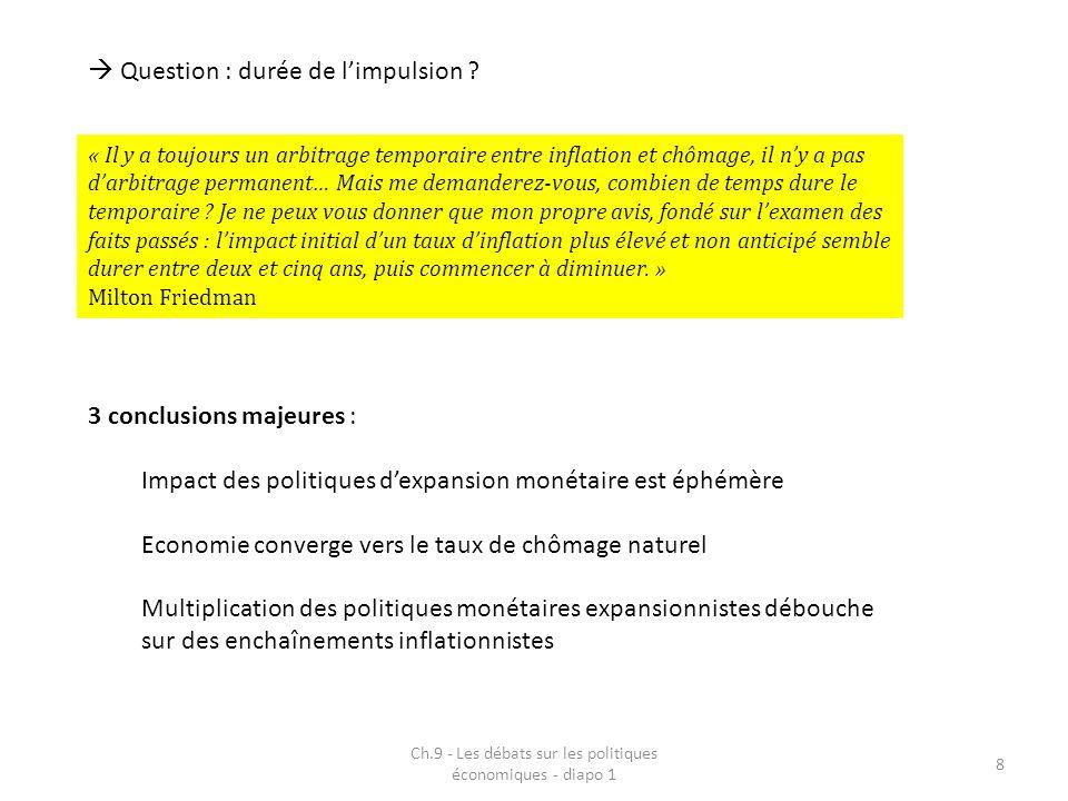 Ch.9 - Les débats sur les politiques économiques - diapo 1 8 Question : durée de limpulsion ? « Il y a toujours un arbitrage temporaire entre inflatio