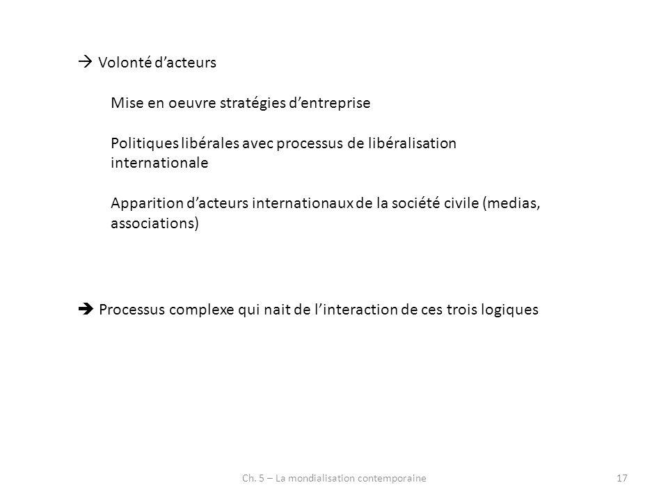 Ch. 5 – La mondialisation contemporaine17 Volonté dacteurs Mise en oeuvre stratégies dentreprise Politiques libérales avec processus de libéralisation