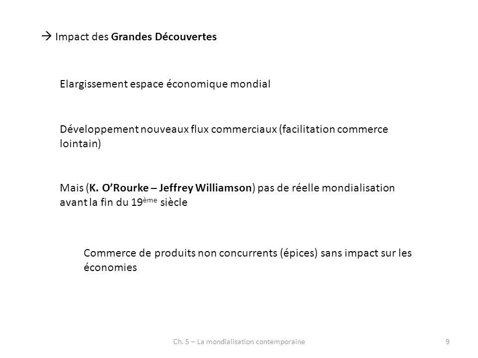 9 Impact des Grandes Découvertes Elargissement espace économique mondial Développement nouveaux flux commerciaux (facilitation commerce lointain) Mais