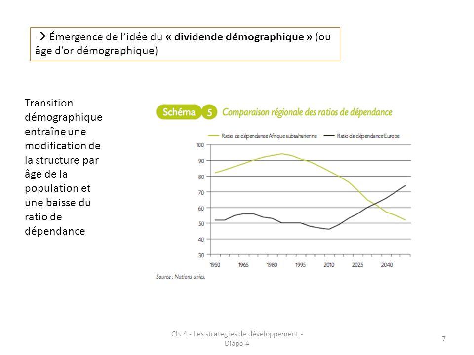 Ch. 4 - Les strategies de développement - Diapo 4 7 Émergence de lidée du « dividende démographique » (ou âge dor démographique) Transition démographi