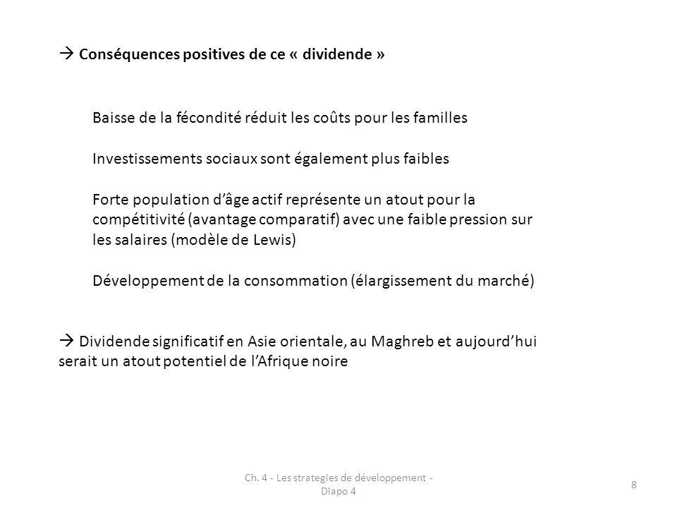 Ch. 4 - Les strategies de développement - Diapo 4 8 Conséquences positives de ce « dividende » Baisse de la fécondité réduit les coûts pour les famill