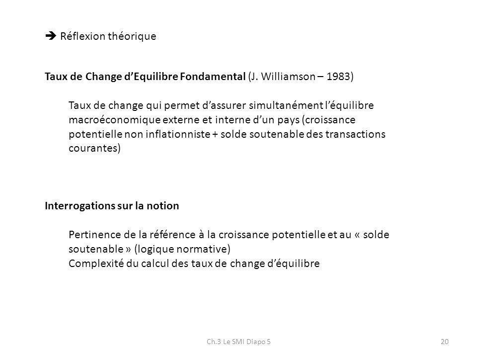 Ch.3 Le SMI Diapo 520 Réflexion théorique Taux de Change dEquilibre Fondamental (J. Williamson – 1983) Taux de change qui permet dassurer simultanémen